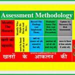 Risk assessment methodology